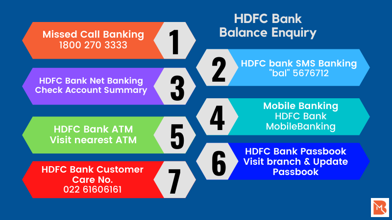HDFC Bank Balance Check