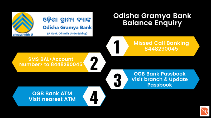 odisha gramya bank balance check number
