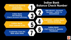 Indian Bank Balance Check Number