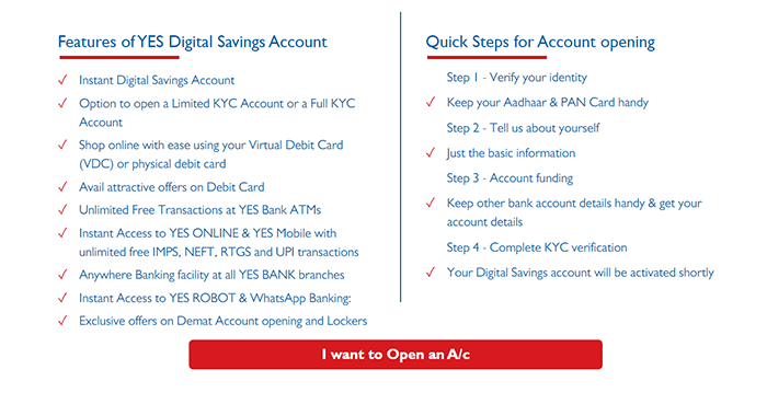 yes bank zero balance savings account