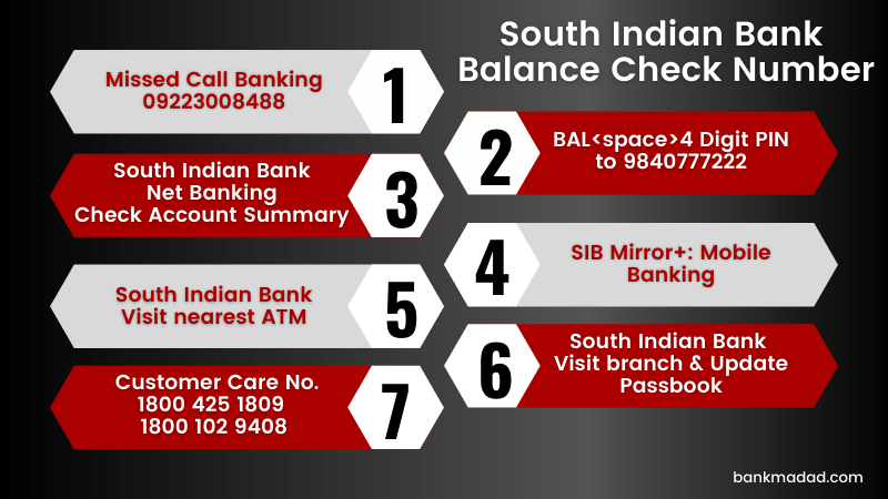 South Indian Bank Balance Check Number