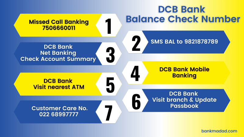 DCB Bank Balance Check Number