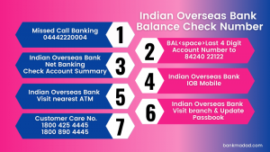 Indian Overseas Bank Balance Check Number